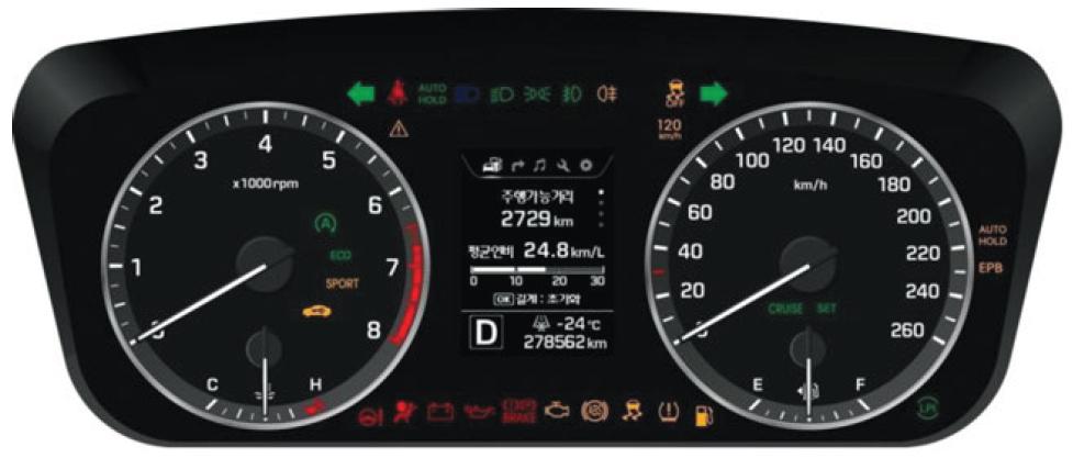 Automotive Application of Passive Matrix OLED